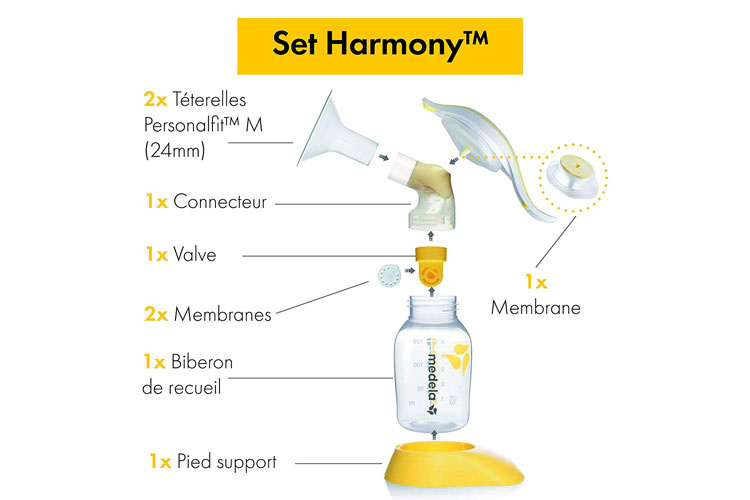 Medela Harmony Pump & Feed Set avis